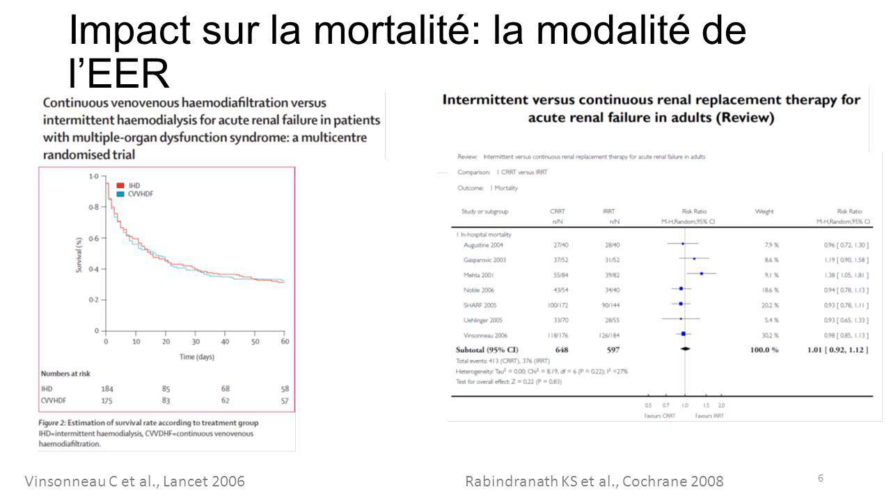 Impact sur la mortalité: la modalité de l'EER