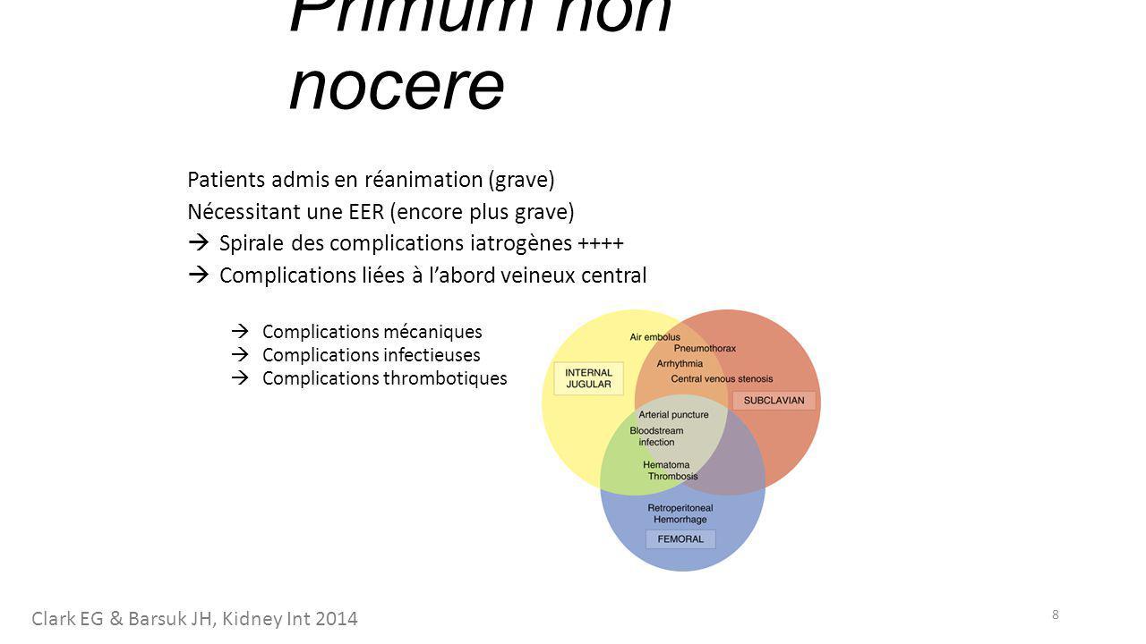 Primum non nocere Patients admis en réanimation (grave)