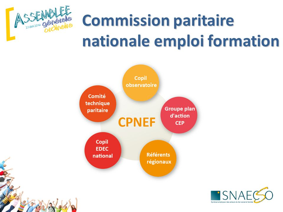 nationale emploi formation