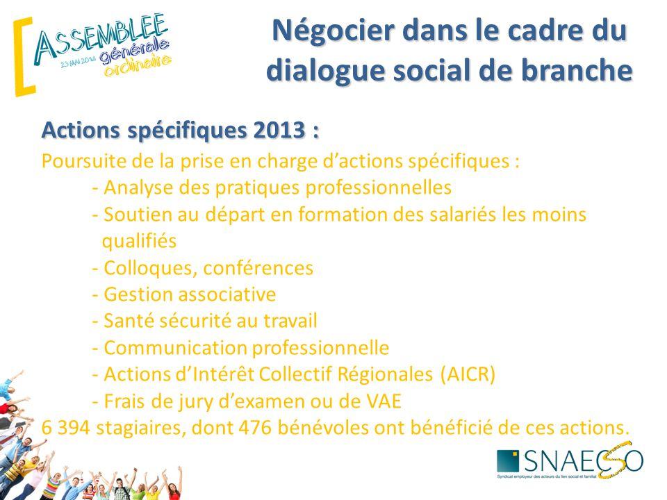 Négocier dans le cadre du dialogue social de branche
