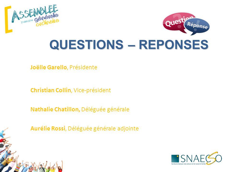 QUESTIONS – REPONSES ECHANGES Joëlle Garello, Présidente