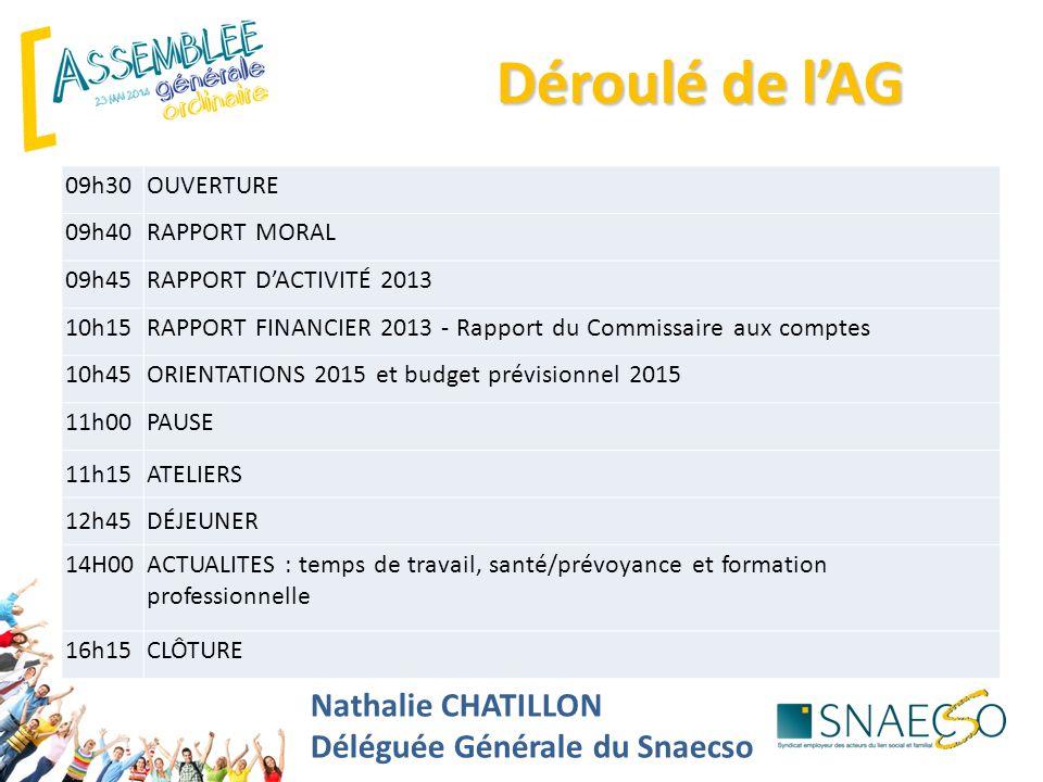 Déroulé de l'AG Nathalie CHATILLON Déléguée Générale du Snaecso 09h30