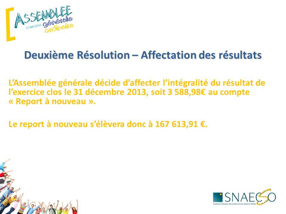 Deuxième Résolution – Affectation des résultats