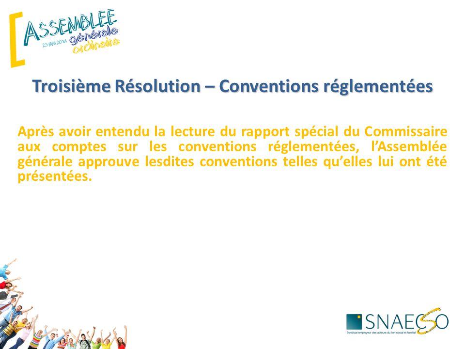 Troisième Résolution – Conventions réglementées