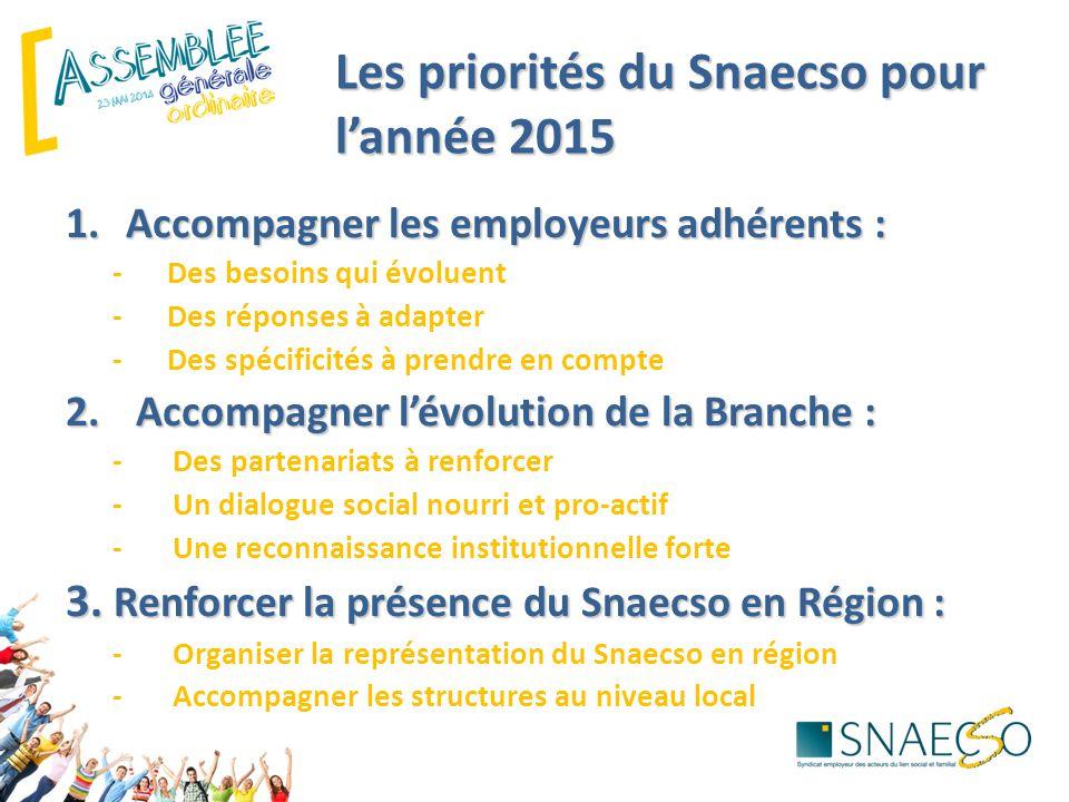 Les priorités du Snaecso pour l'année 2015
