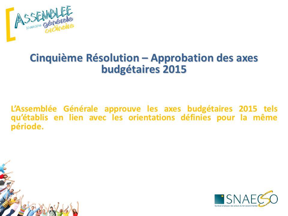 Cinquième Résolution – Approbation des axes budgétaires 2015