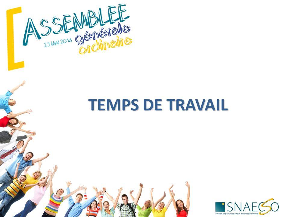 TEMPS DE TRAVAIL