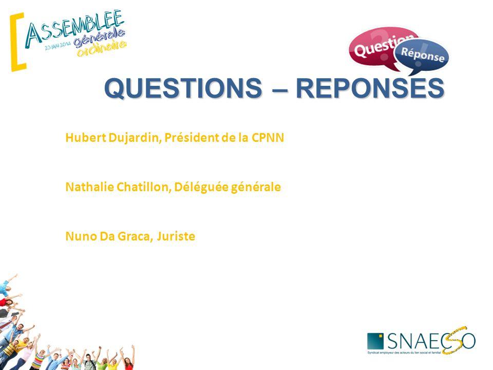 QUESTIONS – REPONSES ECHANGES Hubert Dujardin, Président de la CPNN