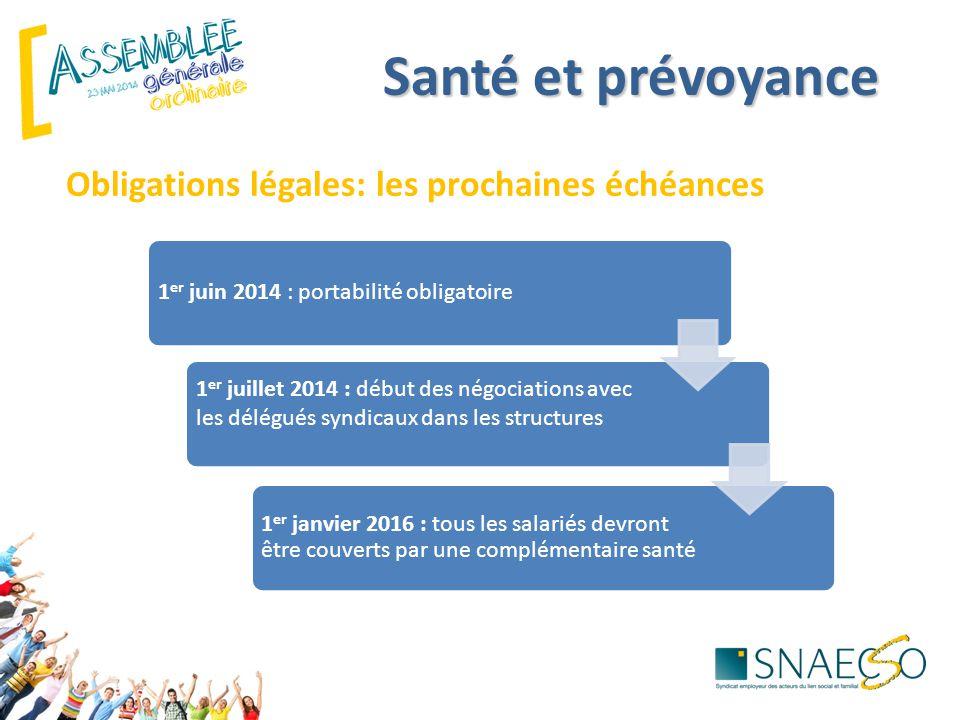 Santé et prévoyance Obligations légales: les prochaines échéances