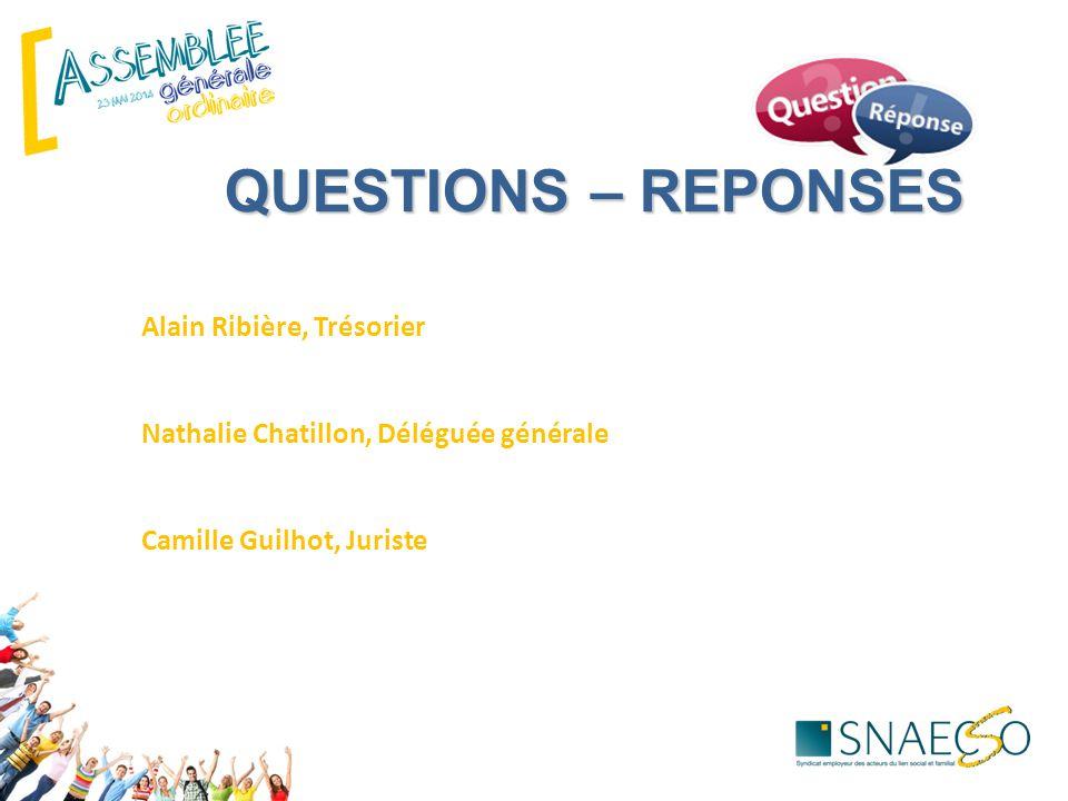 QUESTIONS – REPONSES ECHANGES Alain Ribière, Trésorier