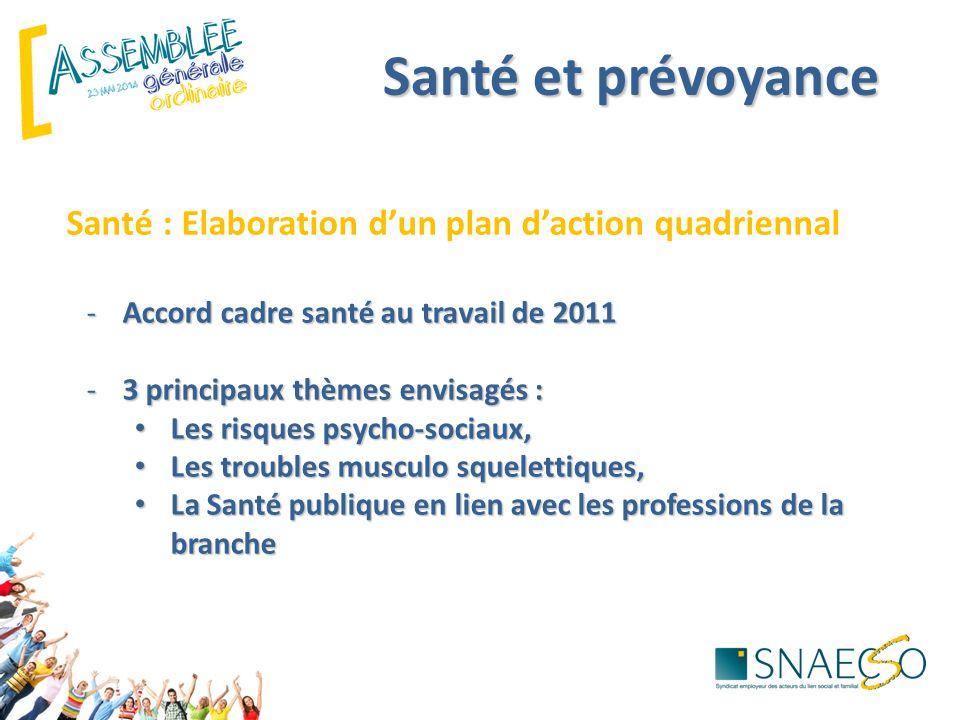 Santé et prévoyance Santé : Elaboration d'un plan d'action quadriennal