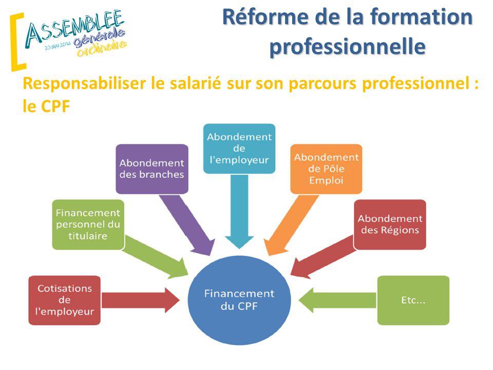 Réforme de la formation professionnelle