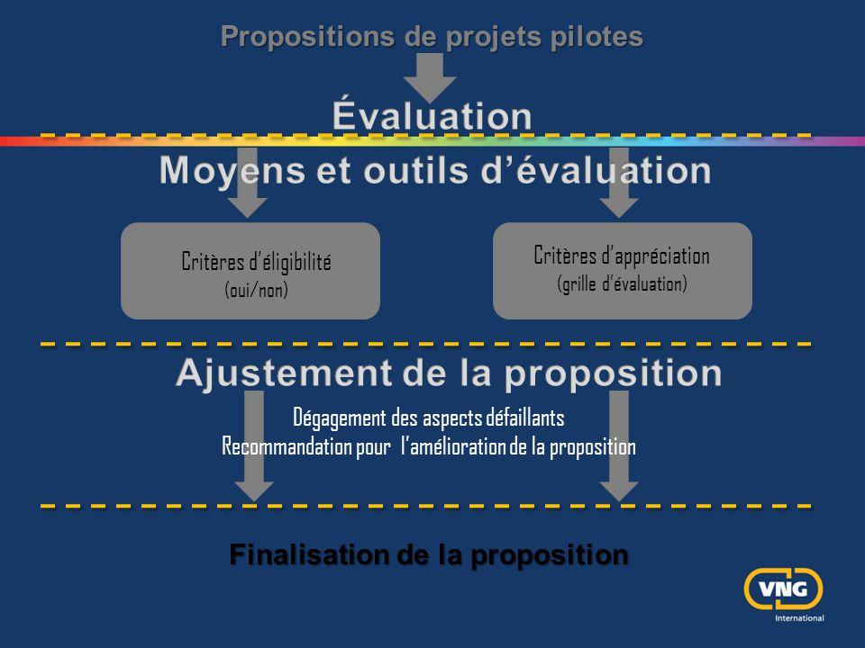 Évaluation Moyens et outils d'évaluation Ajustement de la proposition