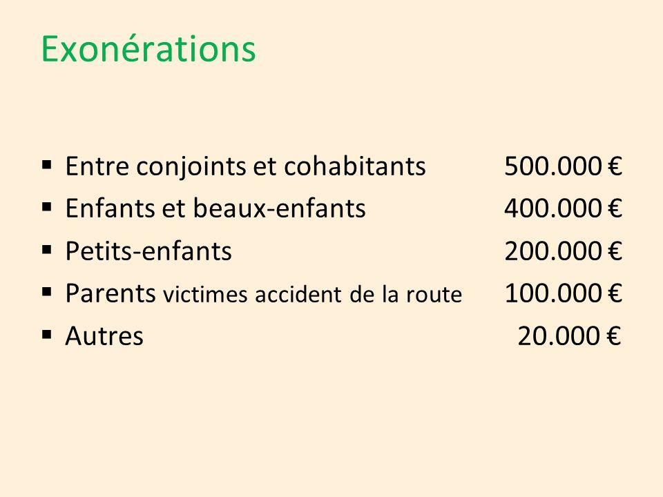 Exonérations Entre conjoints et cohabitants 500.000 €