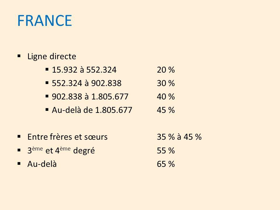 FRANCE Ligne directe 15.932 à 552.324 20 % 552.324 à 902.838 30 %
