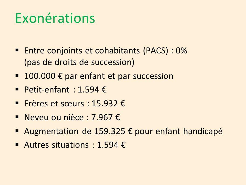 Exonérations Entre conjoints et cohabitants (PACS) : 0% (pas de droits de succession) 100.000 € par enfant et par succession.