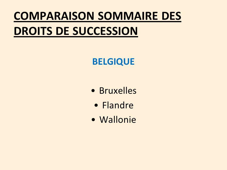 COMPARAISON SOMMAIRE DES DROITS DE SUCCESSION