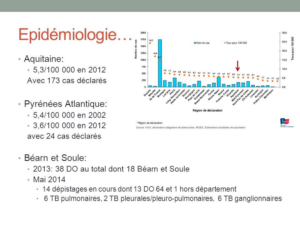 Epidémiologie… Aquitaine: Pyrénées Atlantique: Béarn et Soule: