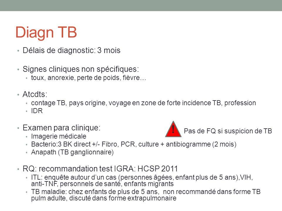 Diagn TB ! Délais de diagnostic: 3 mois