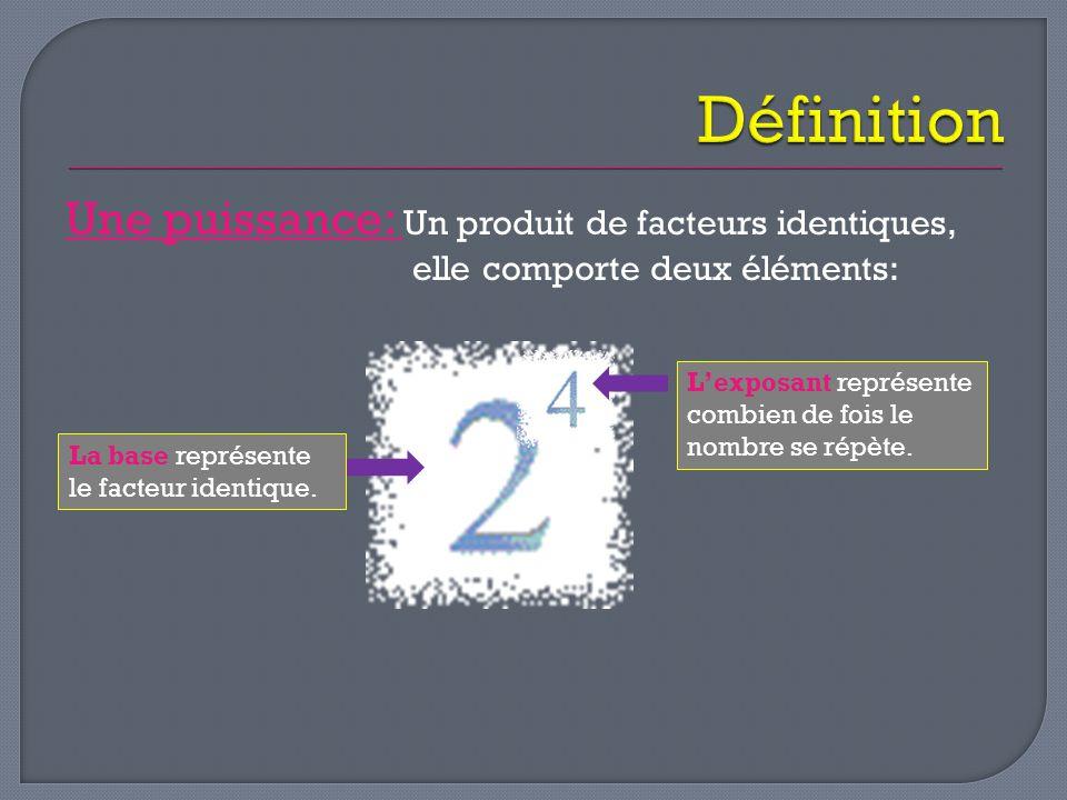 Définition Une puissance: Un produit de facteurs identiques,