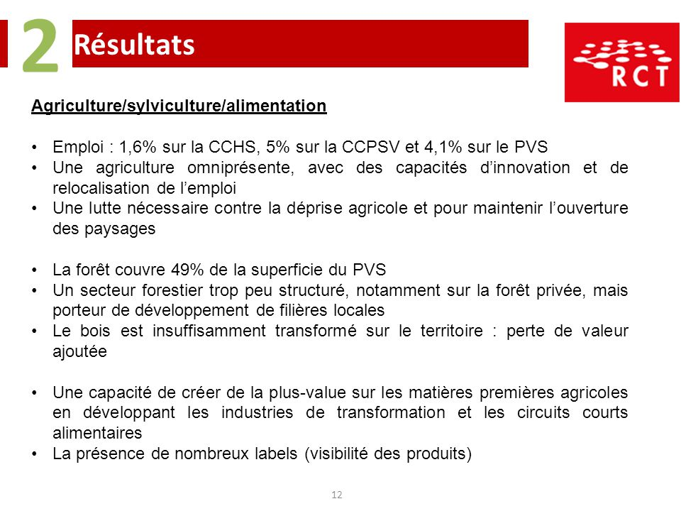 2 Résultats Agriculture/sylviculture/alimentation