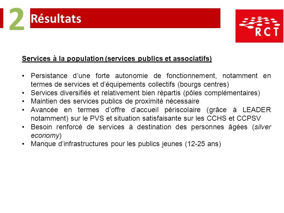2 Résultats Services à la population (services publics et associatifs)