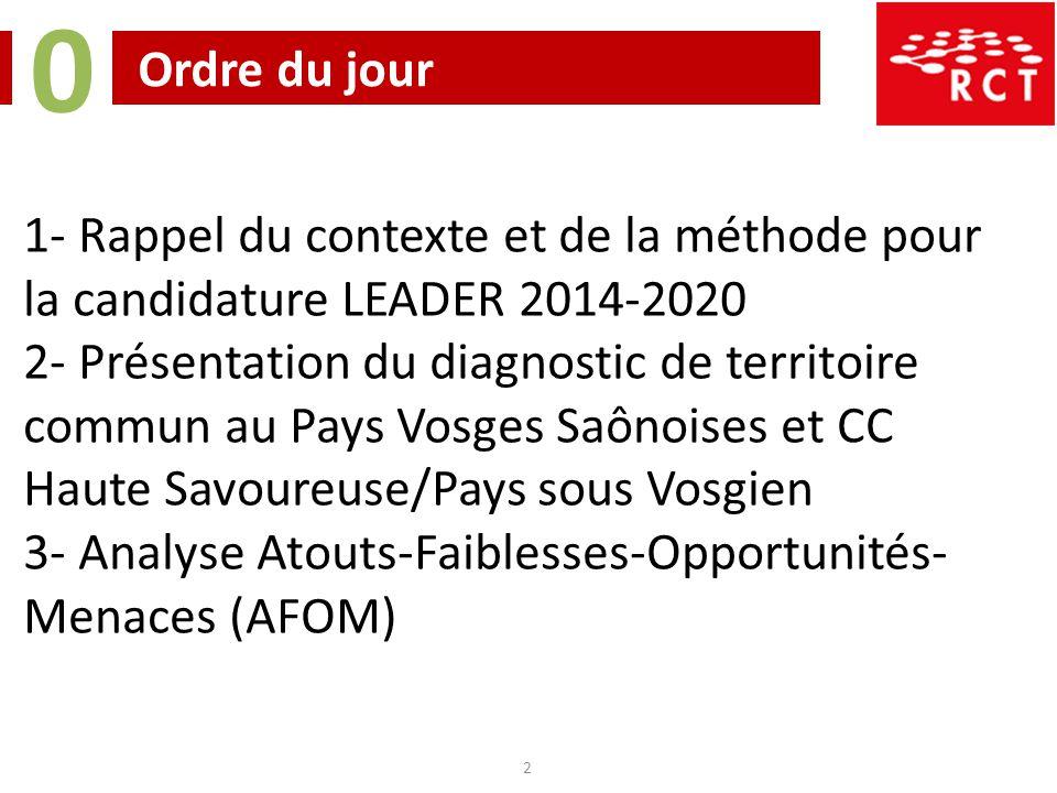 Ordre du jour 1- Rappel du contexte et de la méthode pour la candidature LEADER 2014-2020.