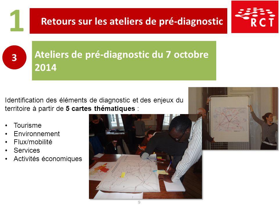 1 Retours sur les ateliers de pré-diagnostic