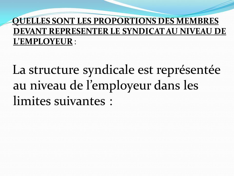 QUELLES SONT LES PROPORTIONS DES MEMBRES DEVANT REPRESENTER LE SYNDICAT AU NIVEAU DE L'EMPLOYEUR :