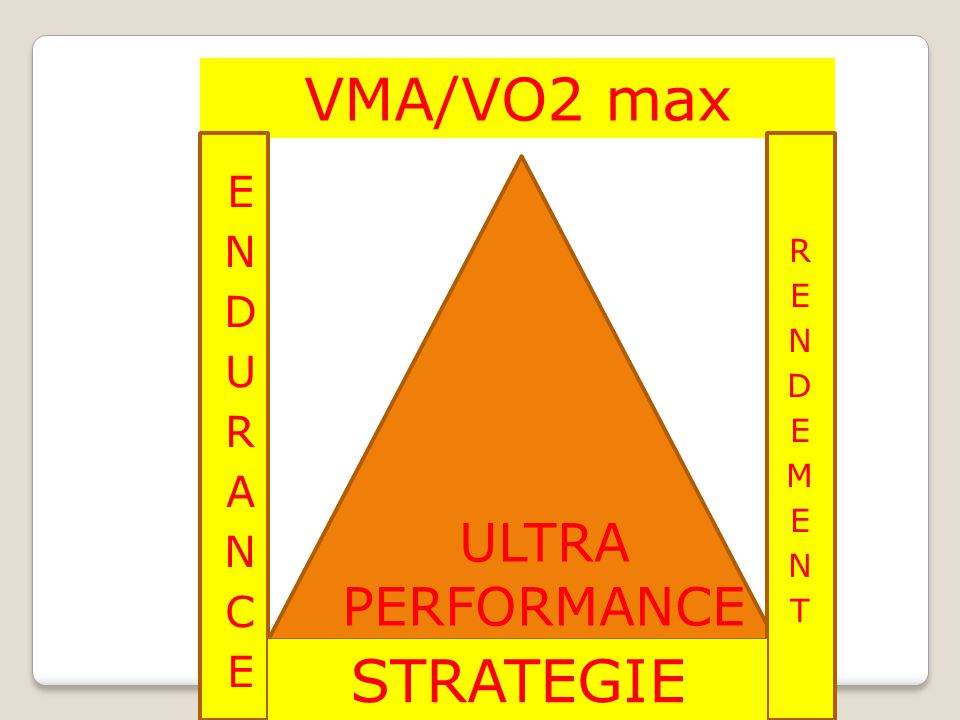 VMA/VO2 max ENDURANCE RENDEMENT ULTRA PERFORMANCE STRATEGIE