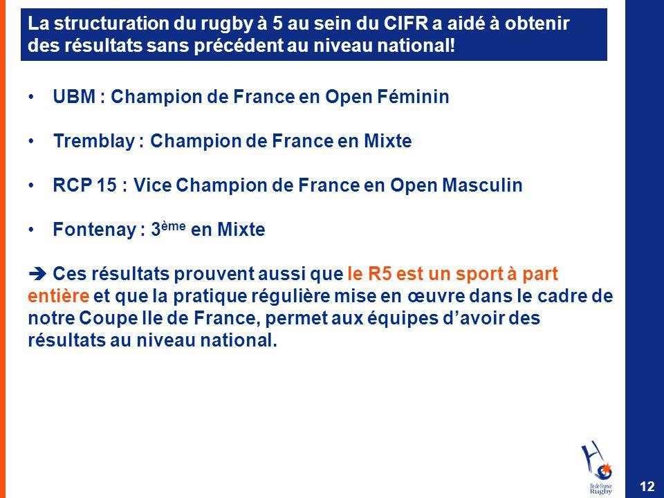 La structuration du rugby à 5 au sein du CIFR a aidé à obtenir des résultats sans précédent au niveau national!