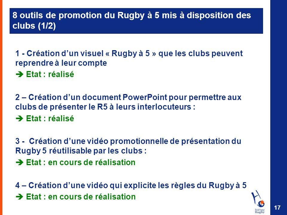 8 outils de promotion du Rugby à 5 mis à disposition des clubs (1/2)