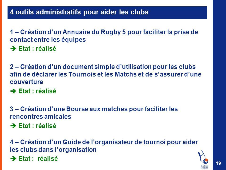 4 outils administratifs pour aider les clubs