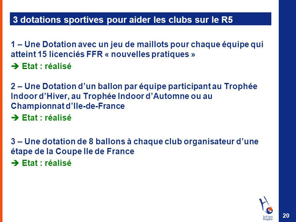 3 dotations sportives pour aider les clubs sur le R5