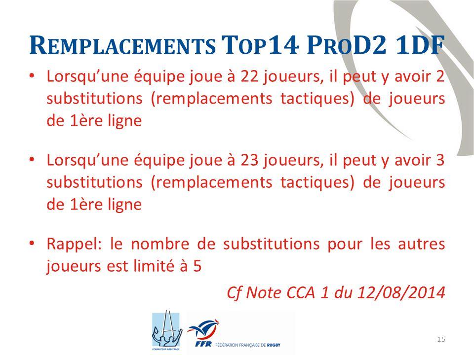 Remplacements Top14 ProD2 1DF