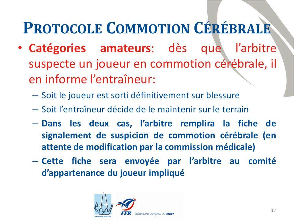 Protocole Commotion Cérébrale