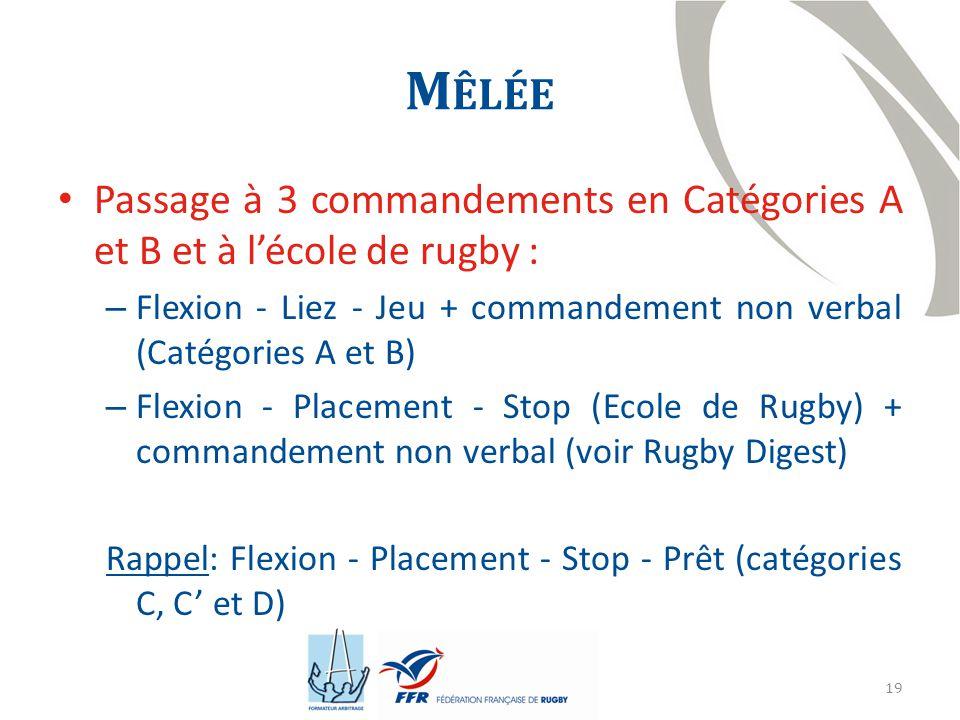 Mêlée Passage à 3 commandements en Catégories A et B et à l'école de rugby : Flexion - Liez - Jeu + commandement non verbal (Catégories A et B)