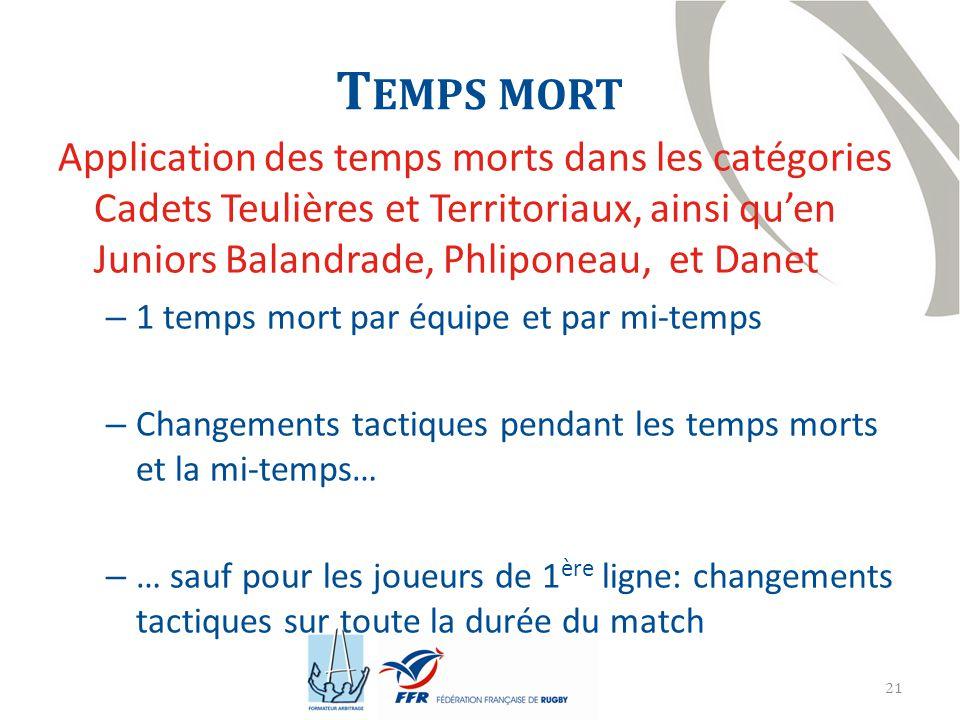 Temps mort Application des temps morts dans les catégories Cadets Teulières et Territoriaux, ainsi qu'en Juniors Balandrade, Phliponeau, et Danet.