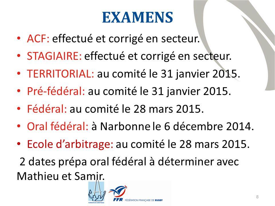 EXAMENS ACF: effectué et corrigé en secteur.