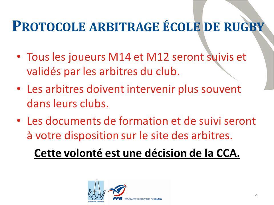 Protocole arbitrage école de rugby