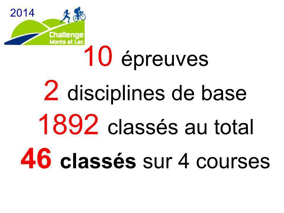 10 épreuves 2 disciplines de base 1892 classés au total 46 classés sur 4 courses