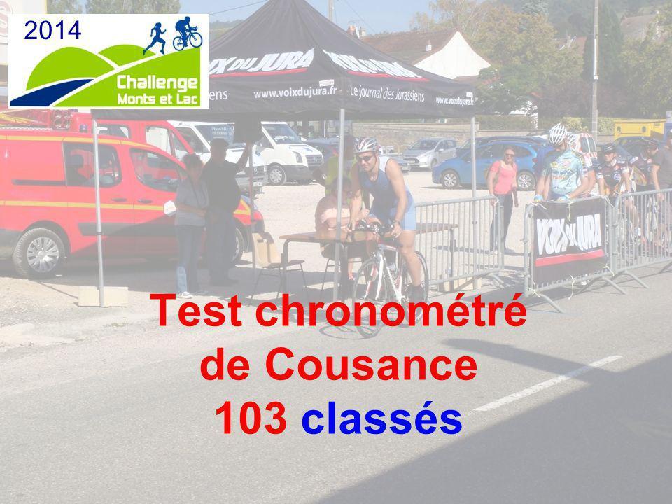 Test chronométré de Cousance 103 classés