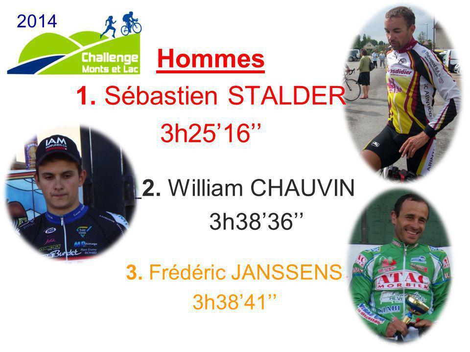 2014 Hommes 1. Sébastien STALDER 3h25'16'' 2.