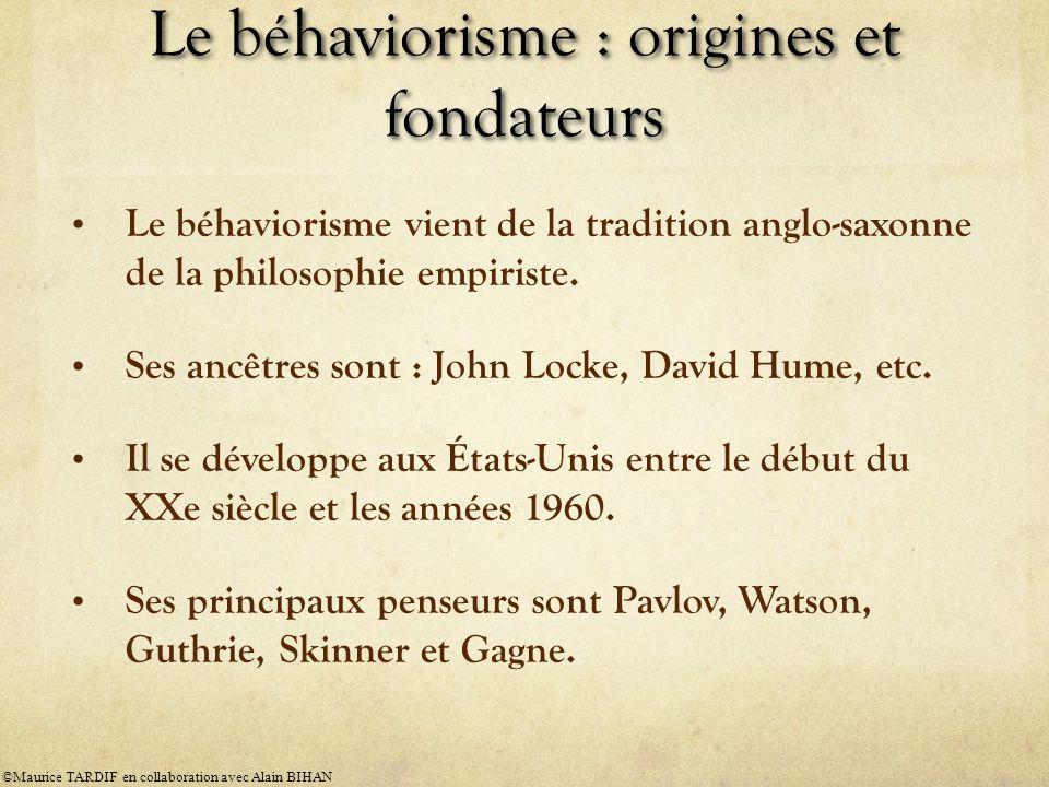 Le béhaviorisme : origines et fondateurs