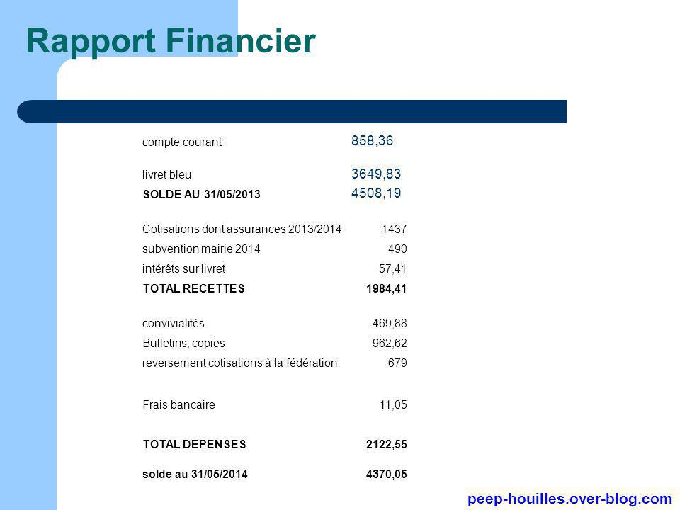 Rapport Financier peep-houilles.over-blog.com 858,36 3649,83 4508,19
