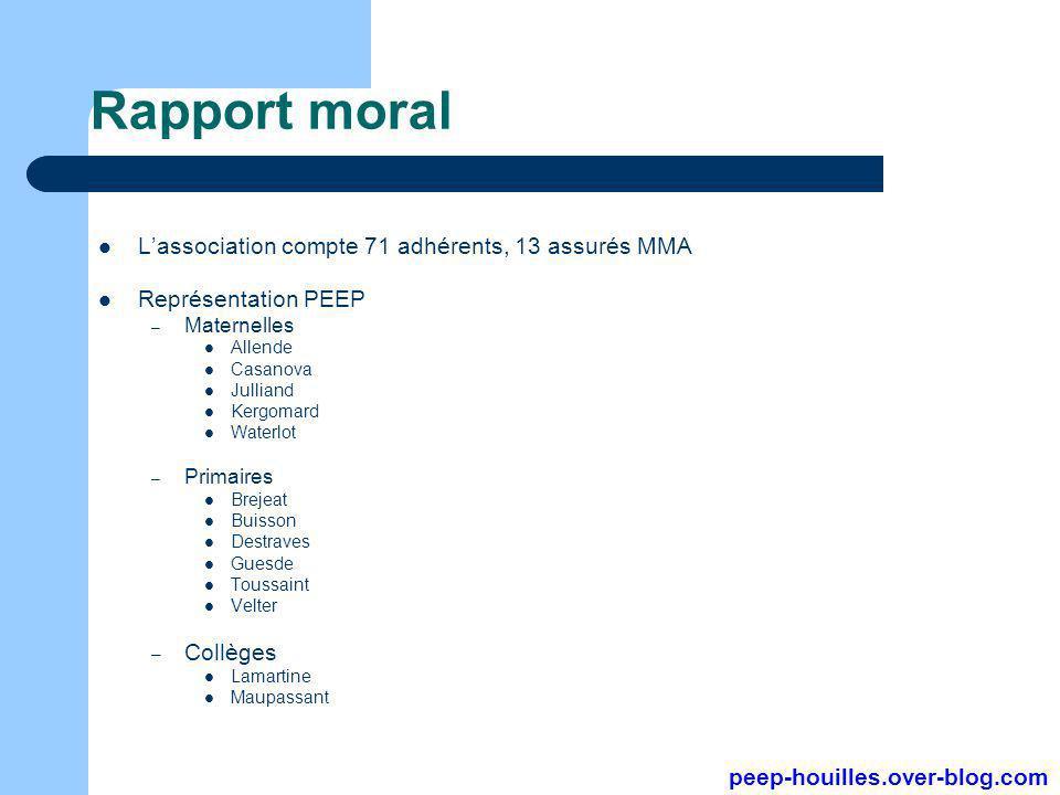 Rapport moral L'association compte 71 adhérents, 13 assurés MMA