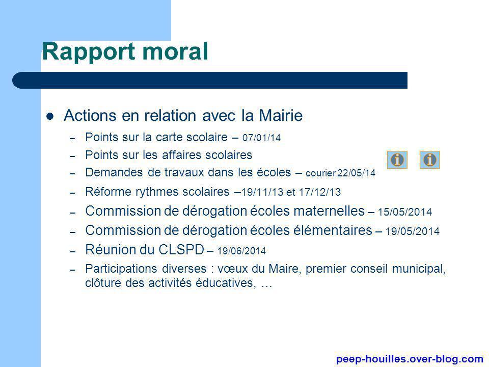 Rapport moral Actions en relation avec la Mairie