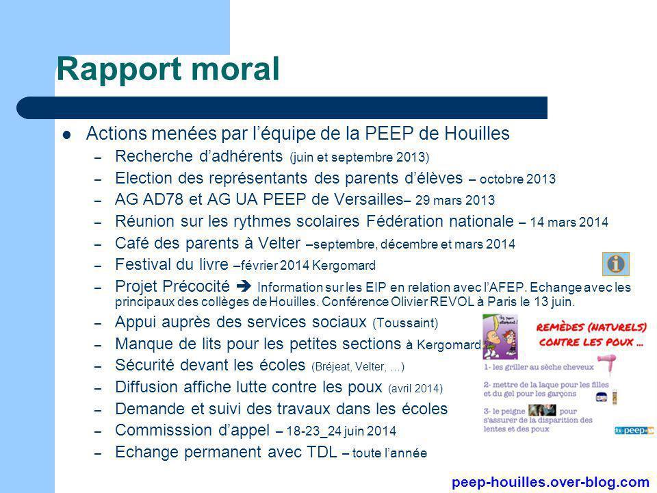 Rapport moral Actions menées par l'équipe de la PEEP de Houilles