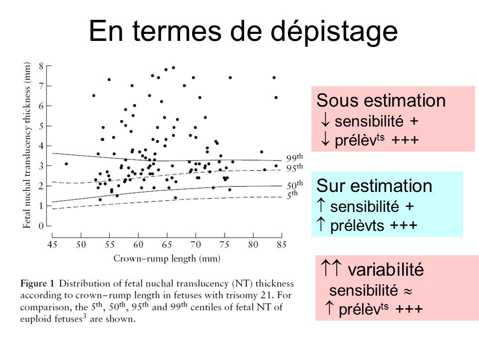 En termes de dépistage Sous estimation Sur estimation  variabilité