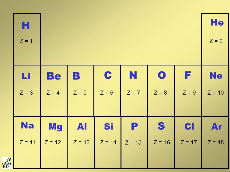 H Be C N O F P S He Li B Ne Na Mg Al Si Cl Ar Z = 1 Z = 2 Z = 3 Z = 4